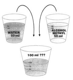 Dissolving Water